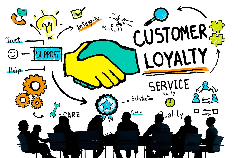 Kundengewinnung und Kundenbindung