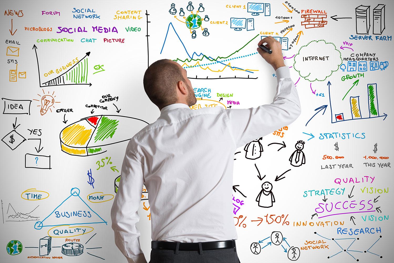 Marketingstrategie und Kundenorientierung